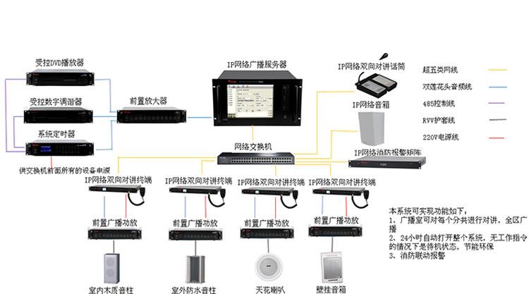 IP廣播服務.jpg